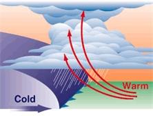 Understanding Weather & Passage Planning